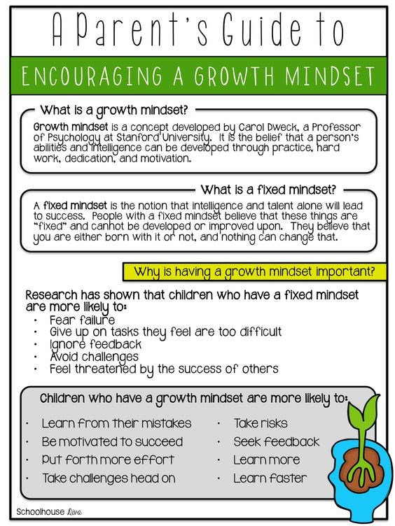 Encouraging A Growth Mindset.jpg